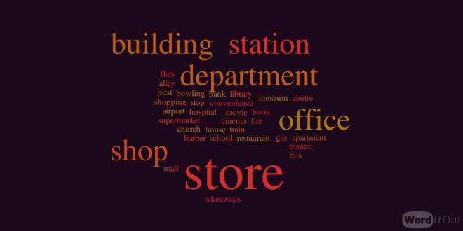 Building & Places